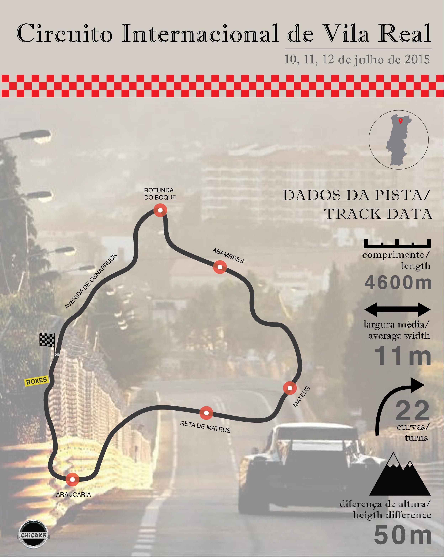 Circuito Vila Real : Traçado do circuito de vila real u chicane motores