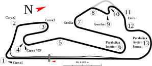 GP Portugal Motociclismo 2011_Circuito