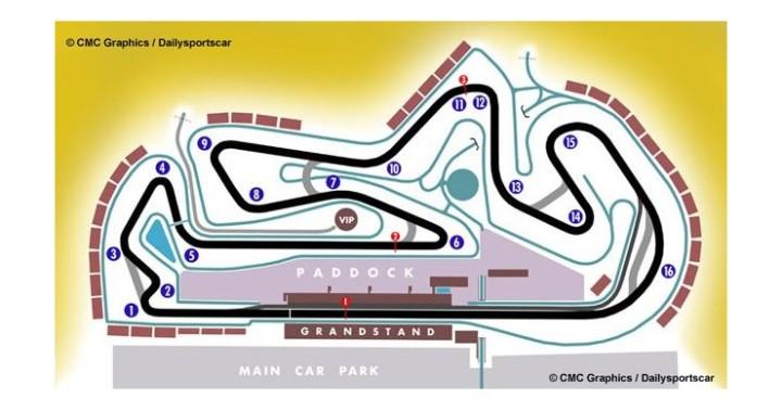 Autodromo Internacional do Algarve0