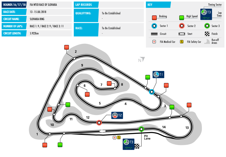 FIA_WTCR_Race_of_Slovakia_track_map-png