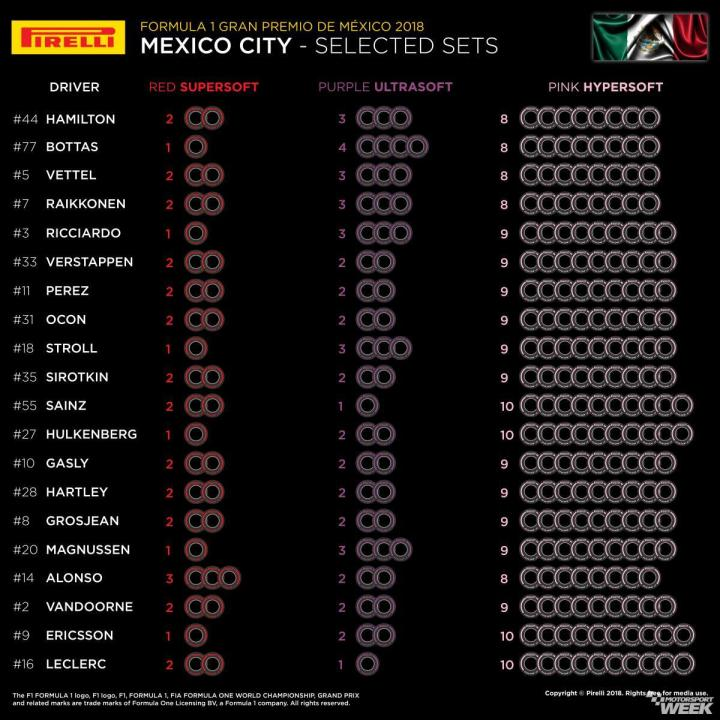 19-MX-Selected-Sets-Per-Driver-EN