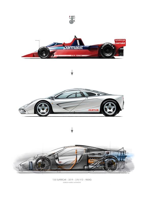 T.50 - Iconic Designs